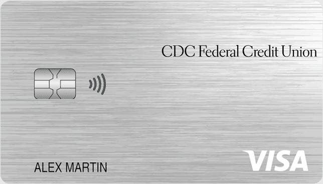 Sample of Secured Visa credit card